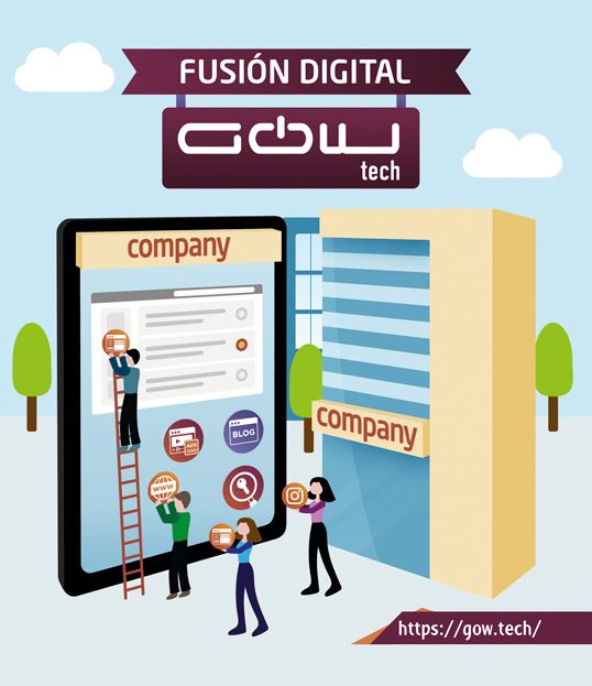 Fusión digital: Transformación Digital + Marketing Digital